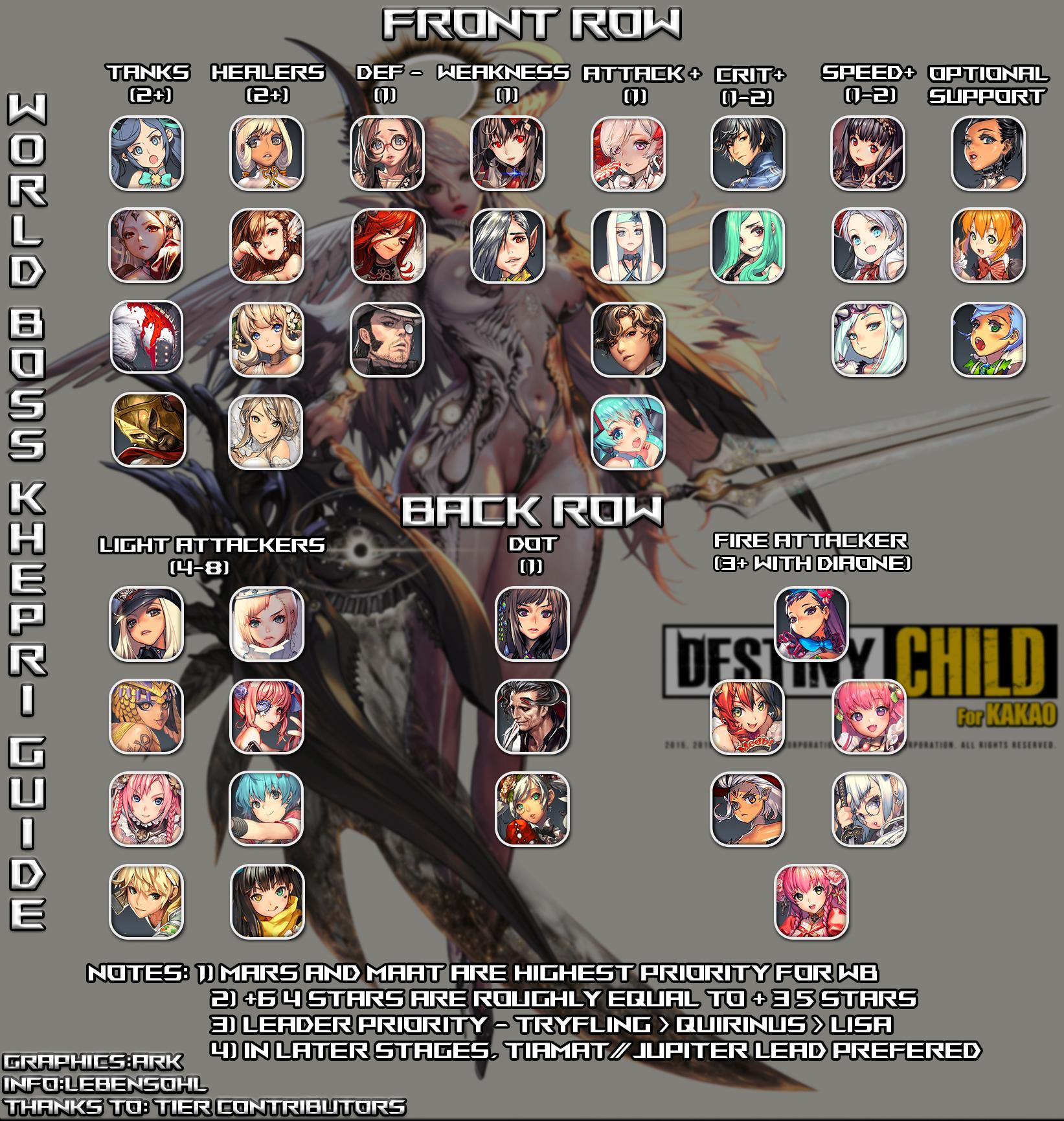 Destiny Child Mobile Game - English Database Info